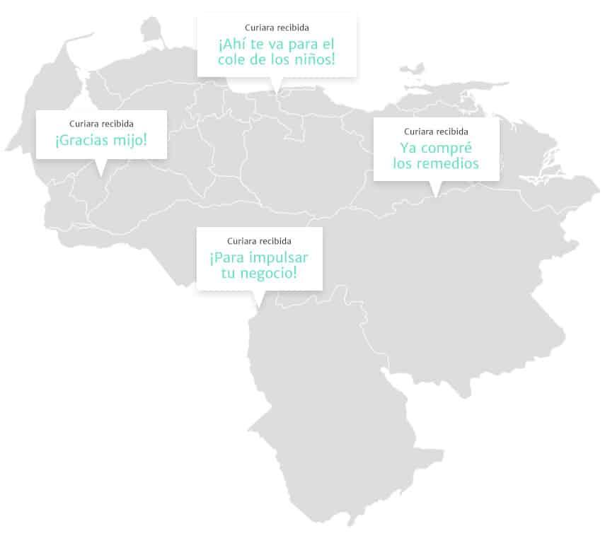 Transferencia online a Latinoamérica